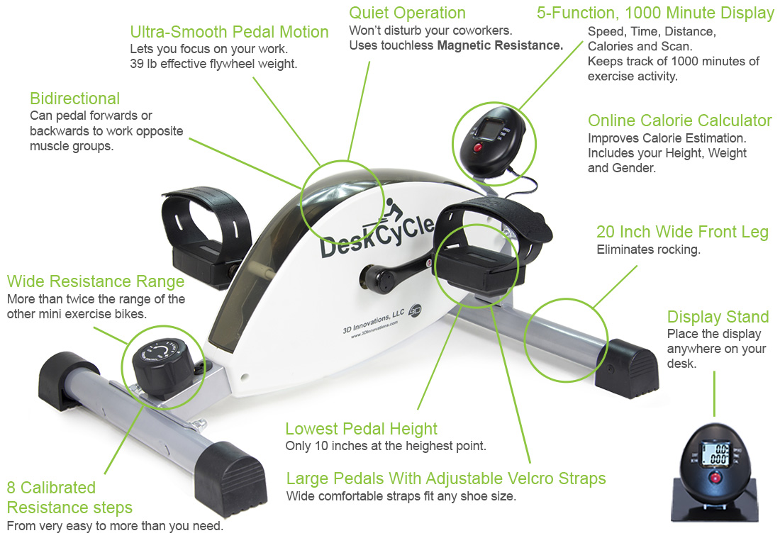 Mini Under Desk Cycle Product Features
