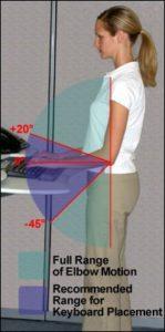 height adjustable desks ergoseatings