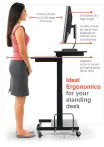height adjustable desks ergoseatings.com